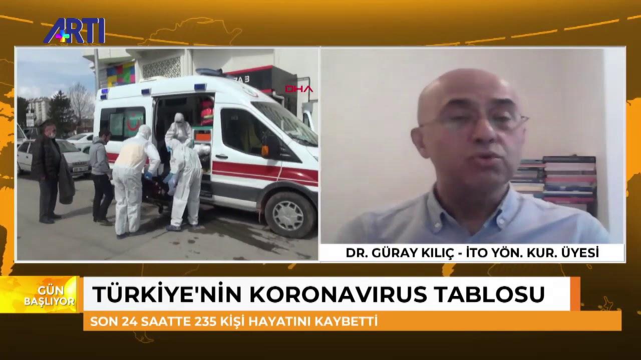 Türkiye'nin Coronavirus Tablosu! - Dr. Güray - Kılıç Nazım Alpman ile Gün Başlıyor