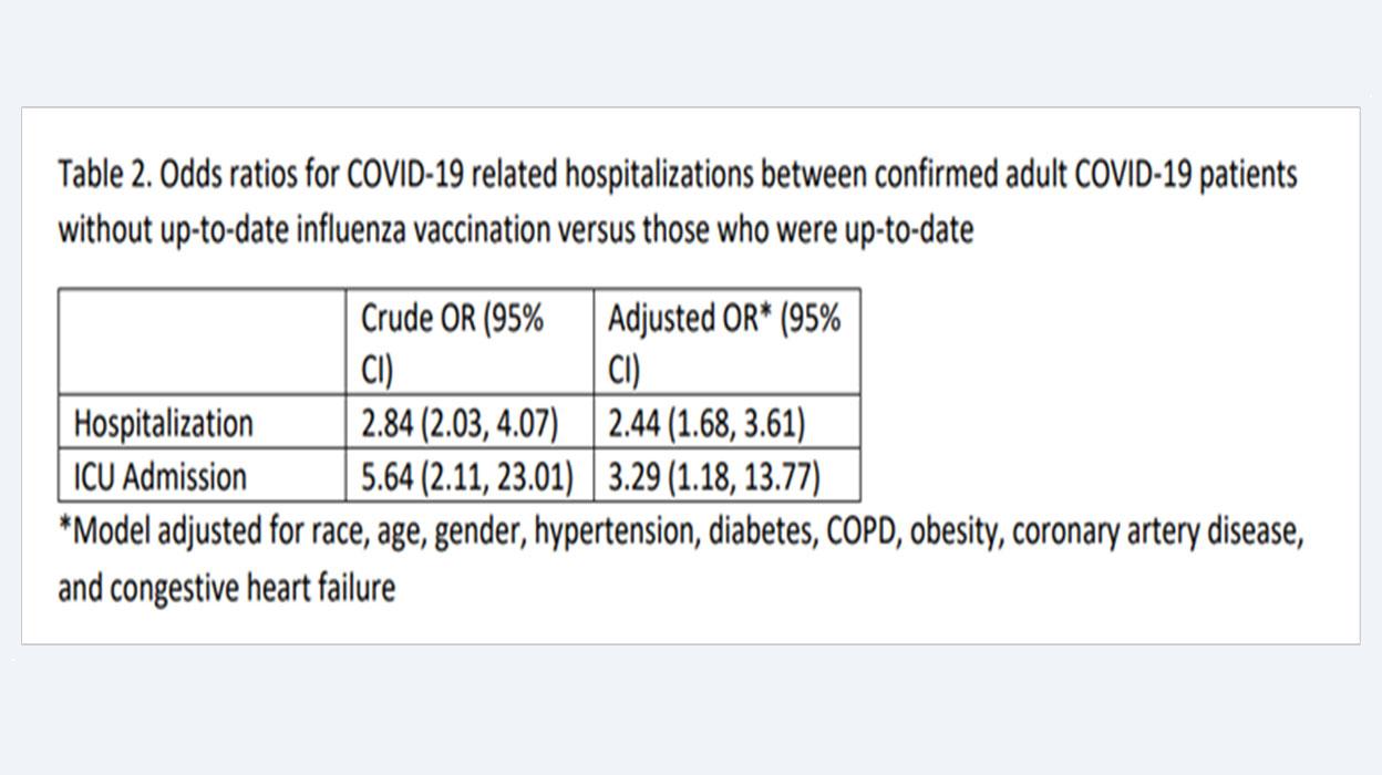 Grip Aşısı COVID-19'a Karşı Koruyucu Olabilir mi?